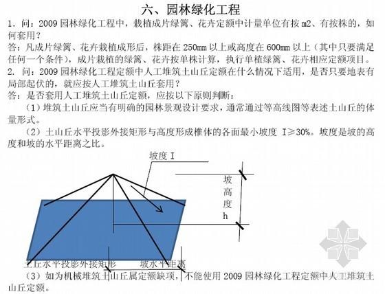 2012年四川工程量清单计价定额解释 川建发[2012]31号