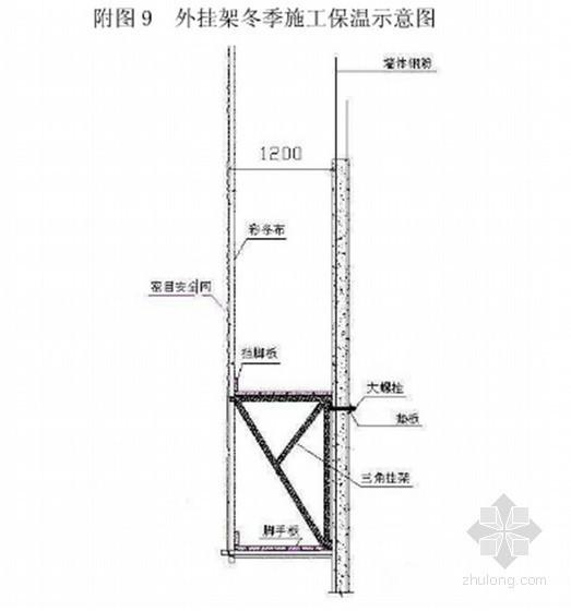 [北京]住宅工程冬季施工方案(节点详图)
