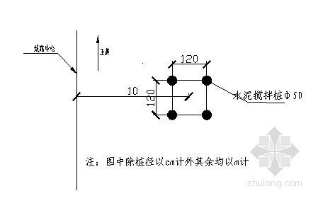 [贵州]高速铁路地基处理水泥搅拌桩专项施工方案(试桩)