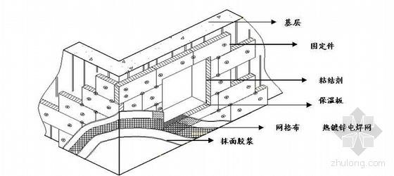 某项目外墙保温施工方案(聚苯板)
