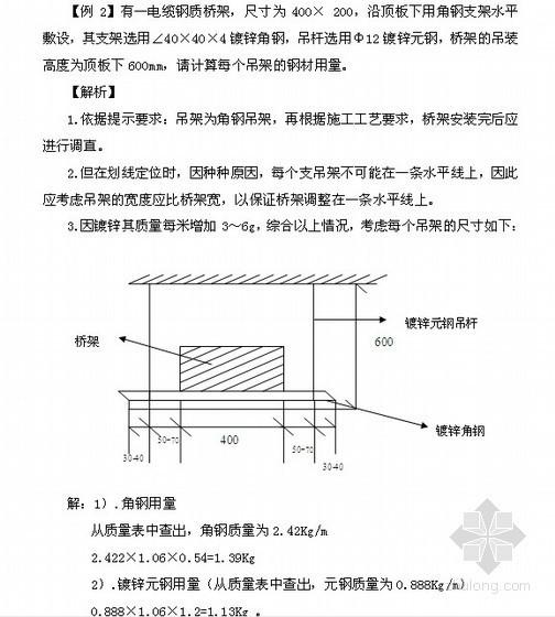 安装工程造价员考试复习资料大全(讲义+习题)