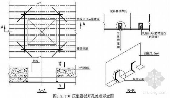 压型钢板组合楼板施工工法(镀铝锌压型钢板 2008年)