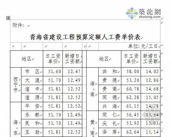 [青海]关于调整建设工程预算定额人工费单价通知