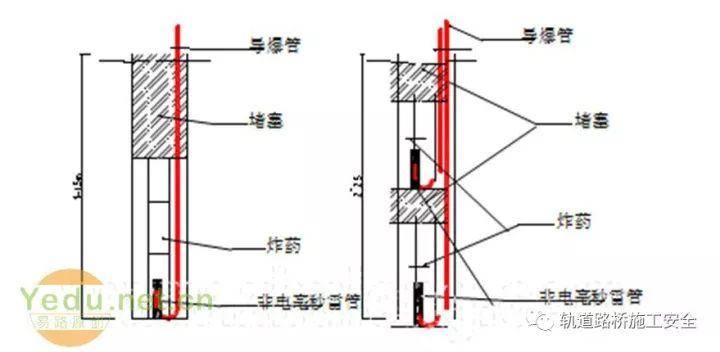 高速公路高边坡施工与安全专项施工方案_9