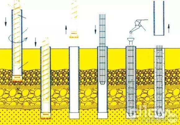 试论软弱土+嵌岩桩的桩土抗震机理