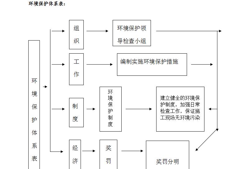 筏板基础专项施工方案(docx格式,共86页)_3