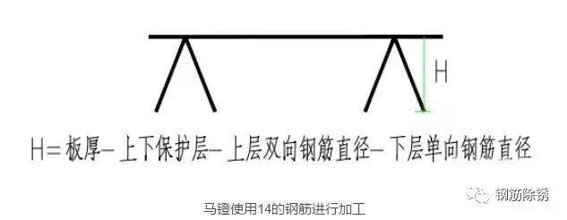 基础、柱、梁、板、楼梯钢筋绑扎要点,你懂吗?_5