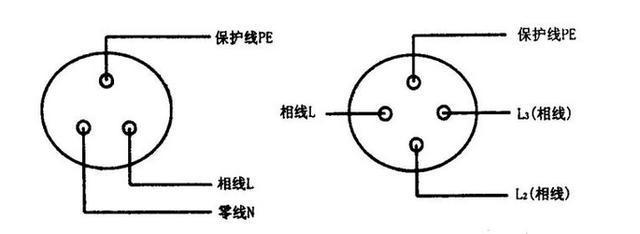 开关、插座安装-建筑电气施工技术交底