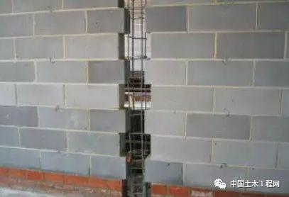 模板支撑、混凝土算量的简单方法!_4