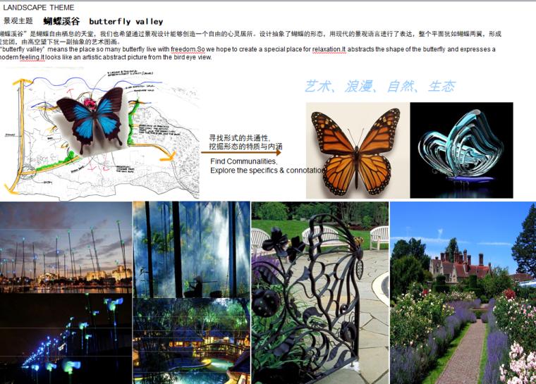 灵山阳光生态漫城度假区(村)景观概念设计文本