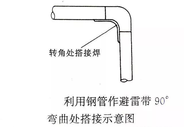 屋面避雷安装优质做法_7
