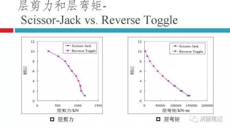 等效媒质理论可以用来计算石墨烯光子晶体混合结构的有效参数吗