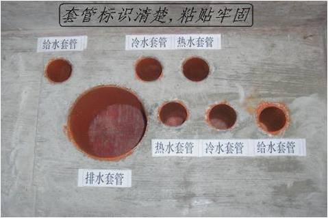 知名企业安装预埋工程技术质量标准(图文并茂)