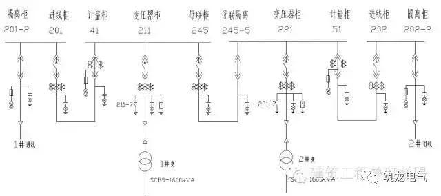 [干货]最实用的10kV配电室高低压设备精讲_4