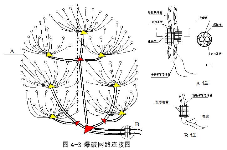 铁路项目隧道工程新奥法原理施工作业指导书(101页)