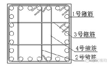 新旧混凝土规范对比,结构工程师必须get√