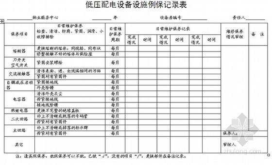 VRV空调设备管理资料下载-[龙头房企]房地产集团工程设备管理全套表格
