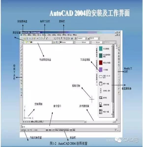 [菜鸟宝典]AutoCAD制图入门教学