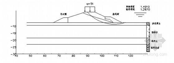 [广东]水闸钢板桩围堰施工方案(计算书)