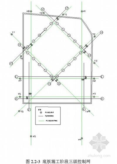 [广东]超高层建筑施工测量与监测施工方案(中建)
