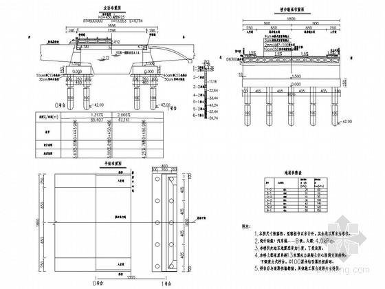 13m单跨空心板简支梁桥全桥设计图(31张)