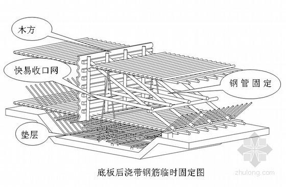 [沈阳]商业广场钢筋工程施工方案(节点详图)