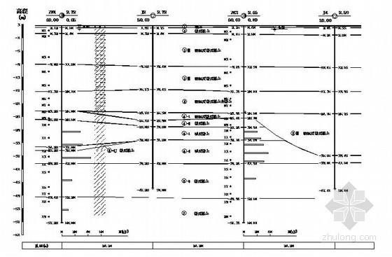 [嘉兴]精密电子地基岩土工程详细勘察报告(含cad图)