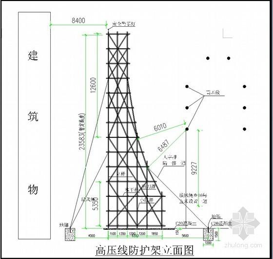 [安徽]安置小区工程高压线防护施工方案(稳定性计算)