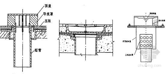 [PPT]建筑给水排水第六章——建筑屋面雨水排水系统