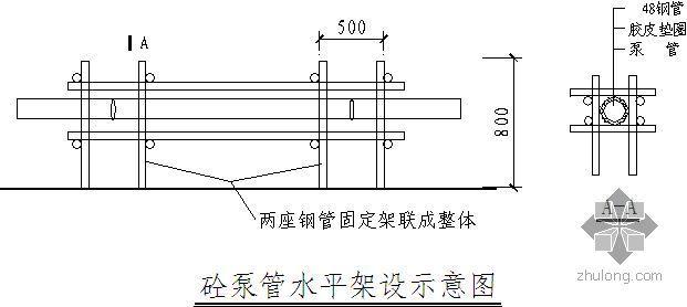 北京某高层综合楼地下结构混凝土施工方案