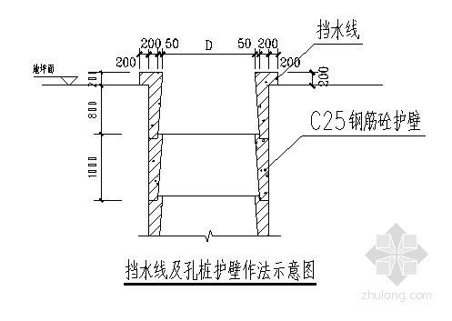 [广东]商业大厦人工挖孔桩基础施工方案