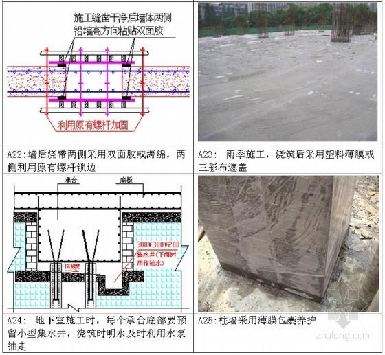 建筑工程混凝土施工标准化做法图解