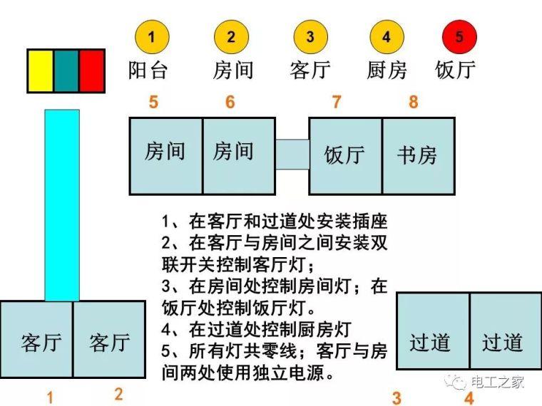 全彩图深度详解照明电路和家用线路_80