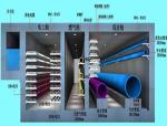 城市地下综合管廊建设(PPT总结)