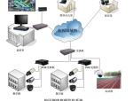 校园网络视频监控系统