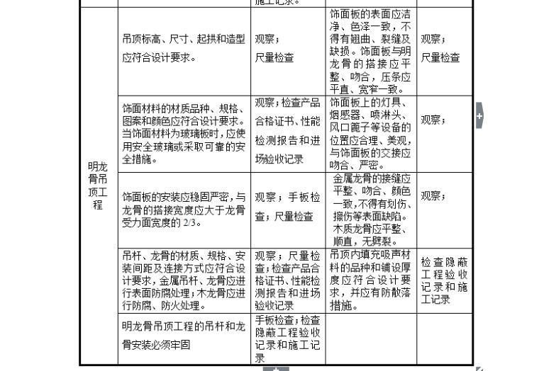 【装饰装修】标准监理实施细则范文(共50页)_8