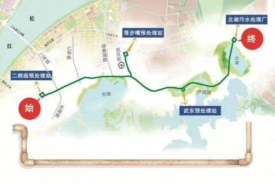 全国首条最长深层污水传输隧道在武汉开工
