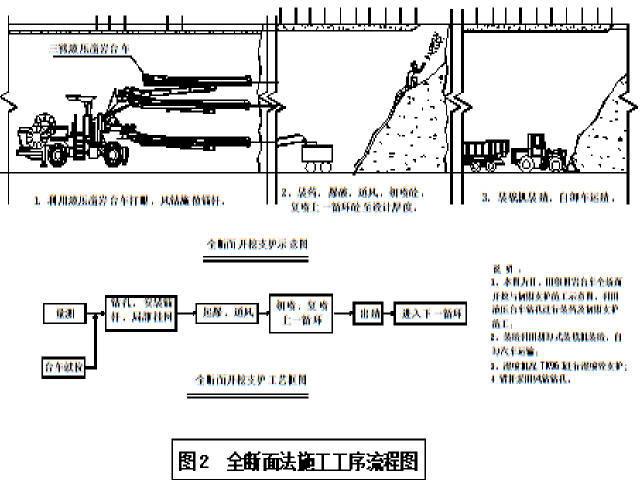 [山西]2016年编制新建高速铁路工程桥梁路基隧道各分项工程施工作业指导书533页(38篇)