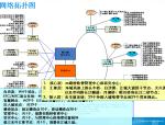路桥ETC系统解决方案