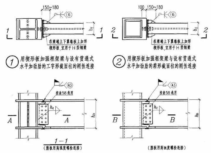 钢结构梁柱连接节点构造详解_7