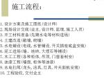 家庭装修施工流程及施工工艺(共71页,配图丰富)