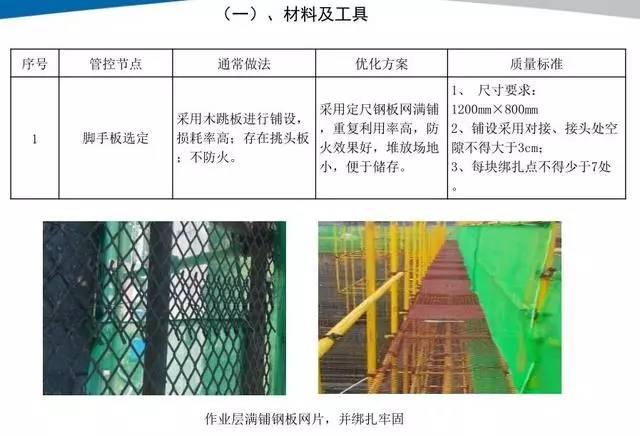 悬挑脚手架搭设施工工艺标准,样板审核制实施案例!_7