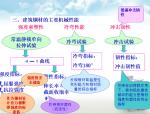 钢结构学习讲义PPT(共110页)