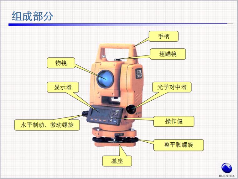全站仪引点、放样操作PPT讲义总结
