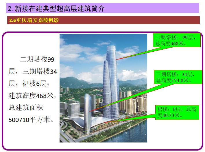 400m以上超高层建设发展面临的新课题(共51页,图文)_3