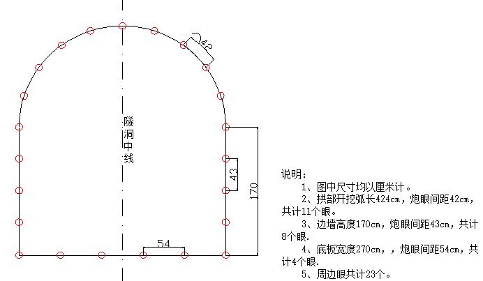 隧道超欠挖控制措施_1
