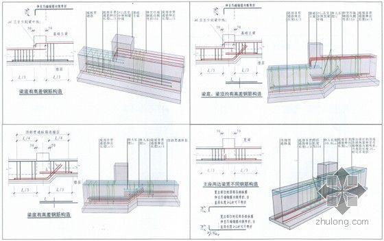 [三维平法]11G101系列三维立体平法结构识图与钢筋算量高清图解教程(附图丰富274页)-基础次梁 JCL 梁底不平和变截面部位钢筋构造
