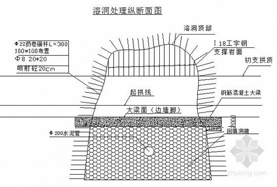 隧道纵向大型溶洞施工技术总结(双层小导管超前支护)