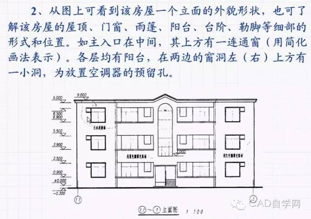 建筑立面图、剖面图基础理论一览_7