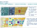 恒大济南超高层项目定位报告(共230页)